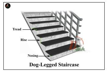 Dog legged staircase design