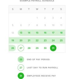 diagram displaying square payroll s debit and deposit schedule  [ 1446 x 888 Pixel ]