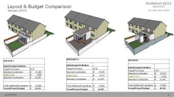 We conducted a survey and produced three simple design options, with rough budget estimates for each