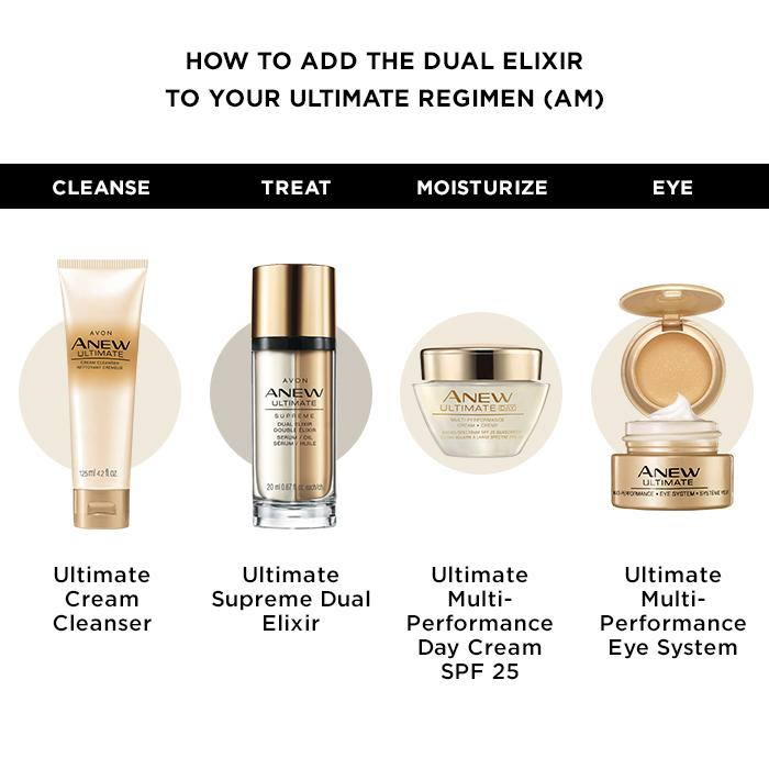 How to add Anew Ultimate Supreme Elixir to daily regimen.