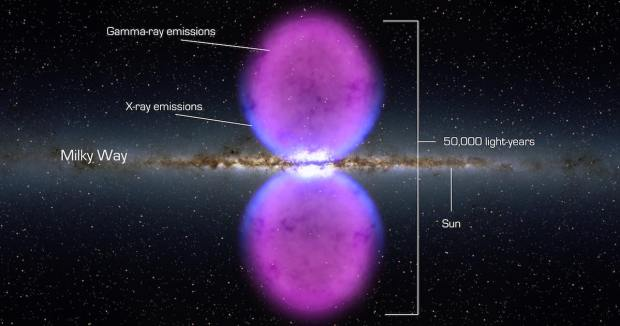 Fermi Giant Bubble Galactic Center
