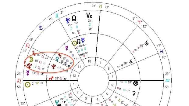 The January 31 Leo Super Lunar Eclipse is conjunct President Trump's progressed Moon and natal Pluto.