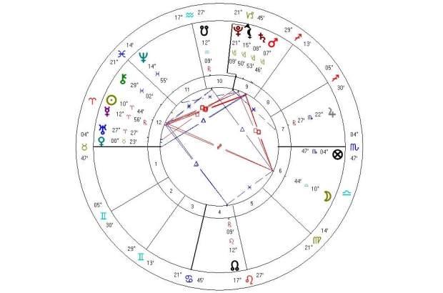 Libra Full Moon - March 31, 2018, 8:37 a.m. EDT, Washington, DC