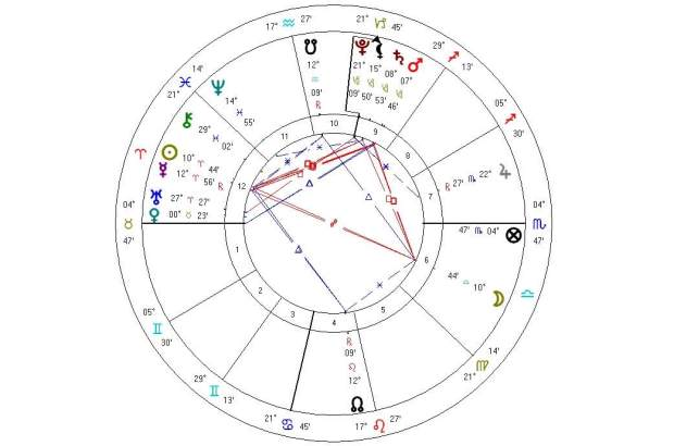 Libra Full Moon - March 31, 2018, 8:37 a.m. EDT, Washington, DC