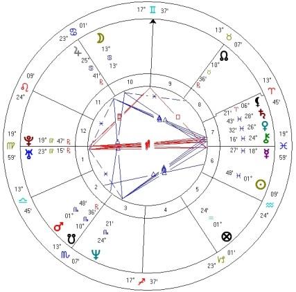 Kurt Cobain natal chart - Pluto-Uranus instrument alien pattern.