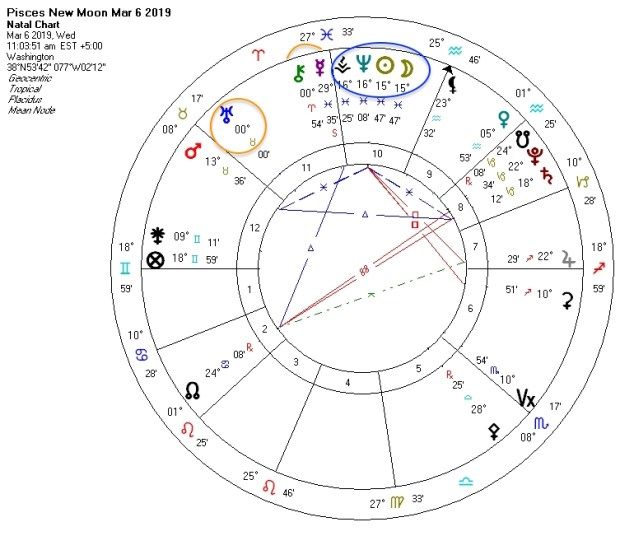 Pisces New Moon conjunct Neptune, Vesta March 6, 2019 astrology podcast