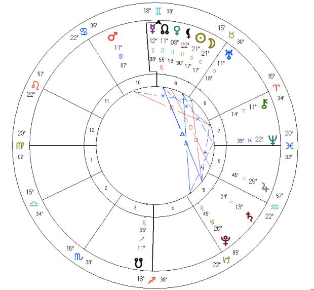 Taurus New Moon - May 11, 2021, 2:59 pm EST, Washington, DC.