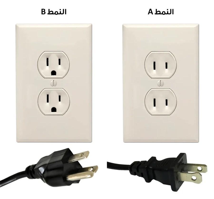 أنواع المآخذ والأفياش الكهربائية حول العالم والاختلافات في