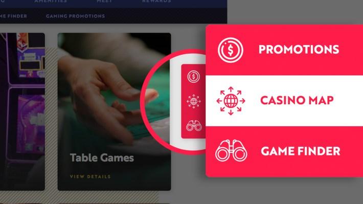 лучшие игры казино для мобильного телефона