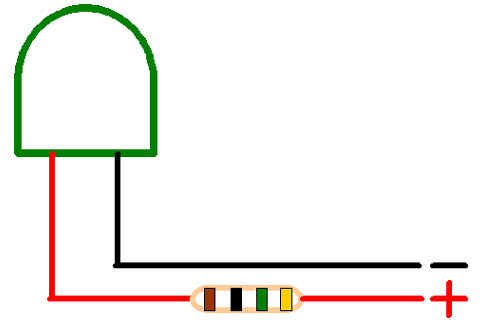 How to make an indicator?
