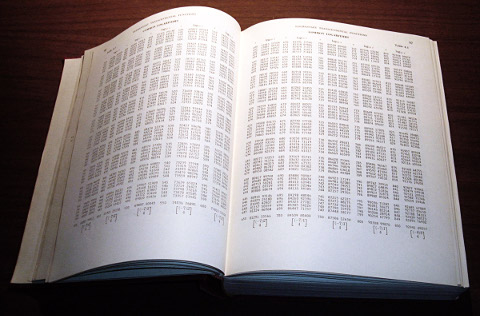 Figure 1. Handbook of Mathematical Functions with Formulas, Graphs, and Mathematical Tables, a.k.a. Abramowitz and Stegun. (Source: Wikimedia. Photographed by agr.)