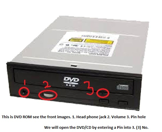 How to remove CD or DVD without electricity?