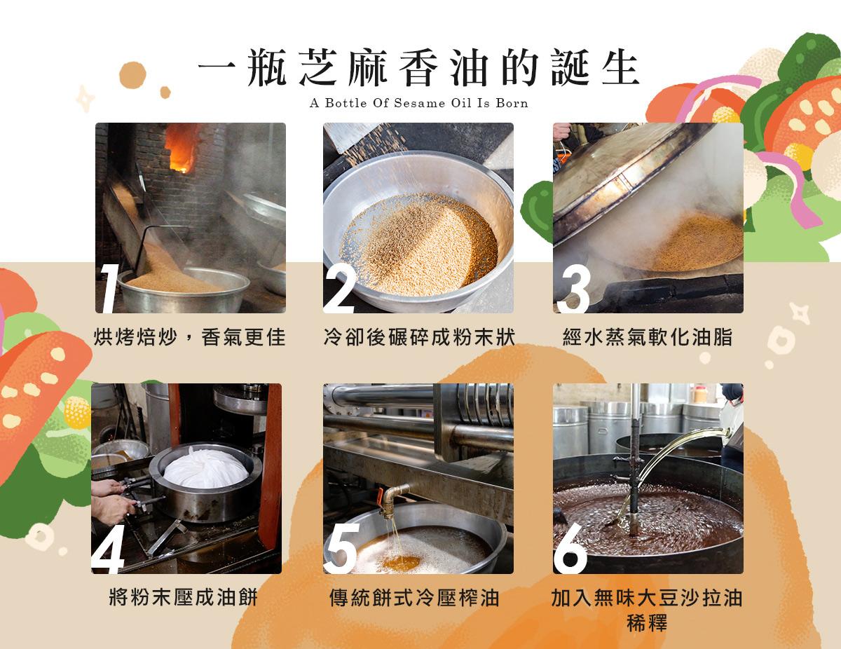 一瓶芝麻香油的誕生:柴火焙炒,香氣更佳,冷卻後碾碎成粉末狀,經水蒸氣軟化油脂,將粉末壓成油餅,傳統餅式冷壓榨油,加入無味大豆沙拉油稀釋。