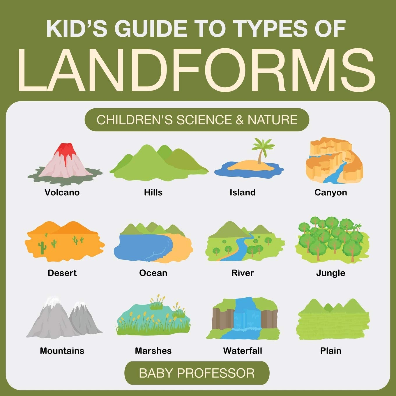 Pic Of Different Landforms