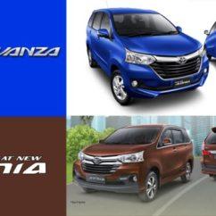 Grand New Avanza Autonetmagz Agya 1.2 G At Trd Wajib Tahu Bedanya Toyota Dan Great Daihatsu Xenia