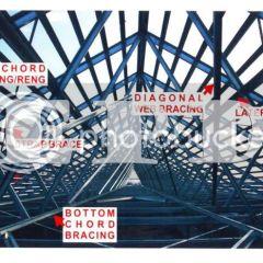 Pemasangan Sekrup Baja Ringan Rangka Atap Ringan, Genteng, Plafond ...