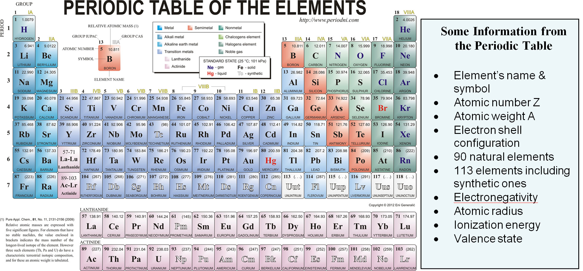 diagram of modern periodic table wiring 3 pin plug australia atoms and gods order creation