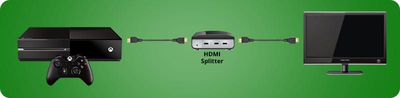 Cable Splitter Diagram