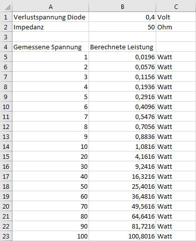Berechnung der Leistung