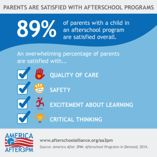 Enhancing Daycare & Afterschool Programs