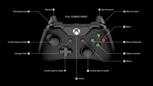 small resolution of xbox one diagram
