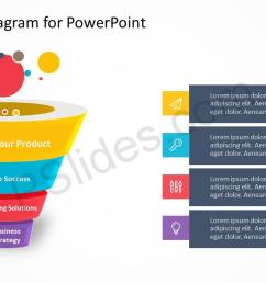 funnel diagram powerpoint template free to download [ 1280 x 720 Pixel ]