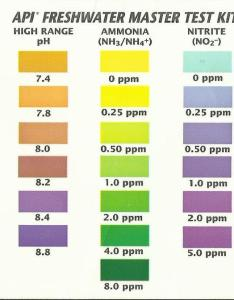 looked online for it but they are really bad quality photos and makes hard to compare so scanned the chart hope this helps you also lost your api freshwater master test kit color my aquarium club rh myaquariumclub