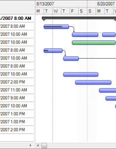 Ganttchartview also gantt chart library for windows forms dlhsoft rh