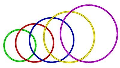 Obruch dlia khudozhestvennoi gimnastiki foto 3