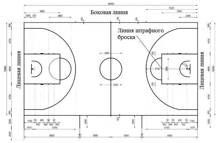 Basketbolnaia ploshchadka