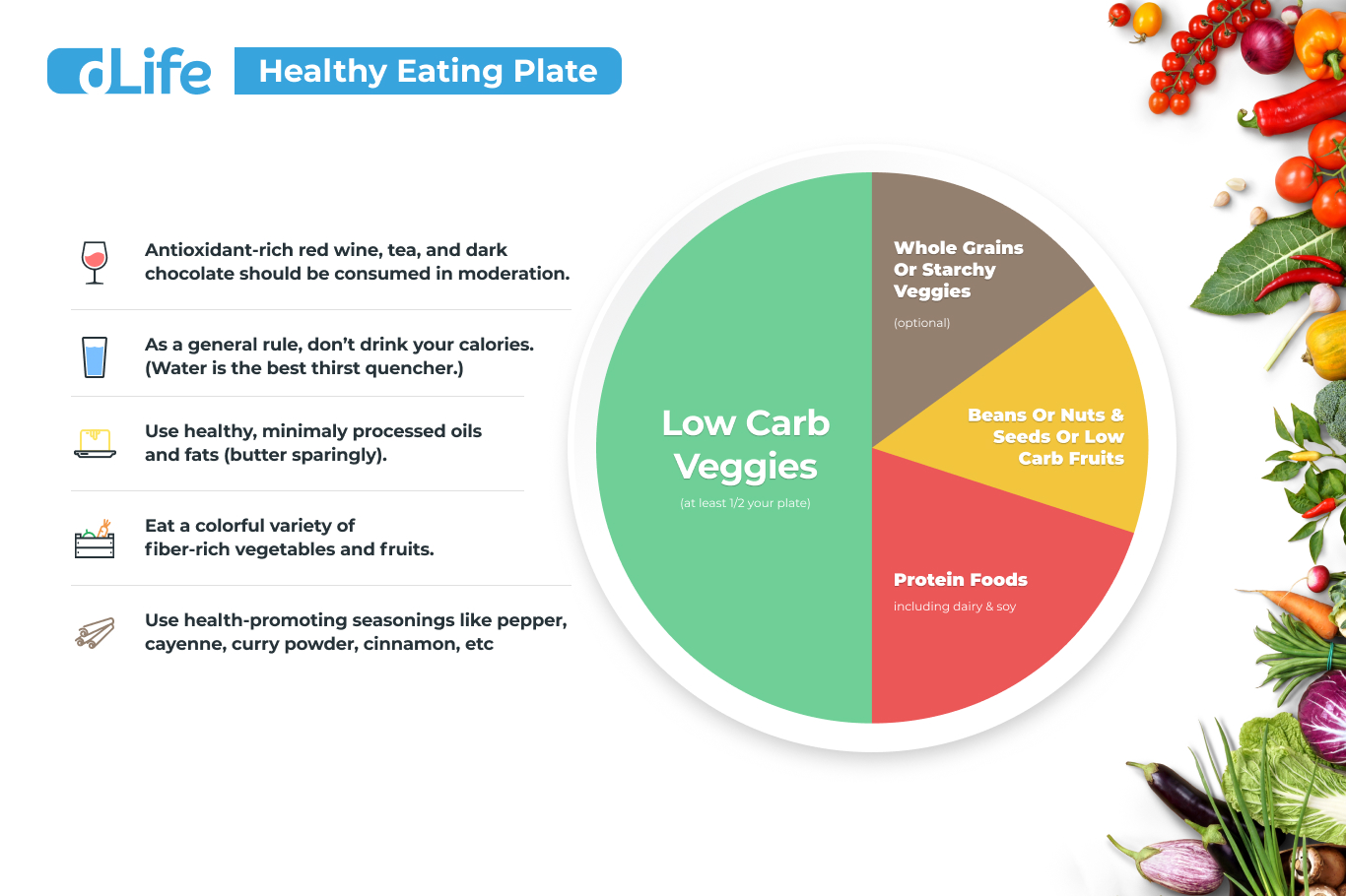 Healthy Eating Plate For Diabetes