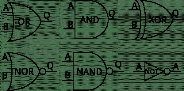 Circuitos digitales (compuertas lógicas y lógica