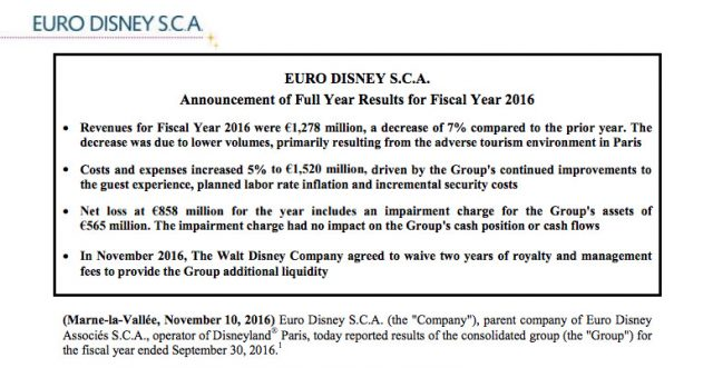 Euro Disney S.C.A. Announcement of Full Year Results for Fiscal Year 2016