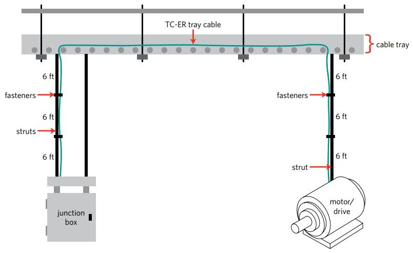 Southwire Lan Wiring Diagram : 28 Wiring Diagram Images