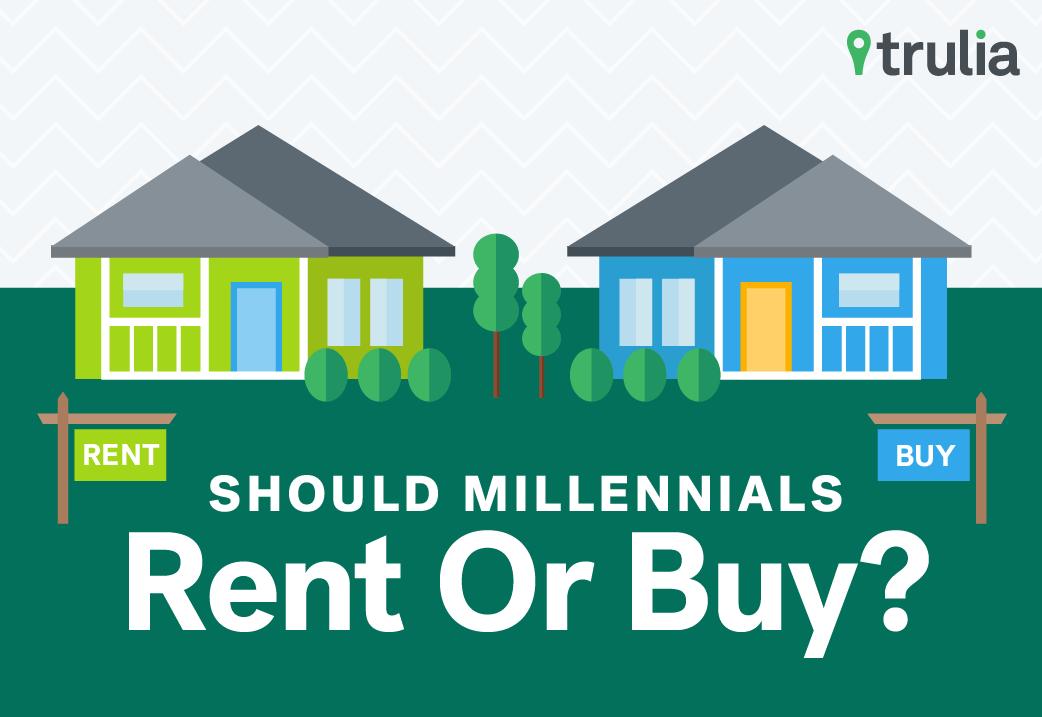 Should Millennials Rent Or Buy? Trulia's Blog