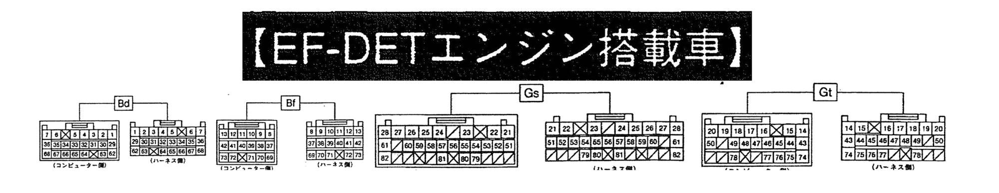 hight resolution of wiring diagram at e daihatsu mira workshop manual pdf daihatsu 1997 terios daihatsu sirion