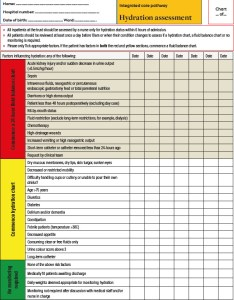 Hydration chart also assessing and documenting fluid balance rh journals rcni