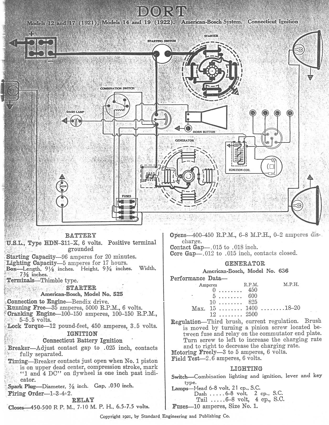 1931 ford wiring diagram av plug 1929 electrical free engine image for
