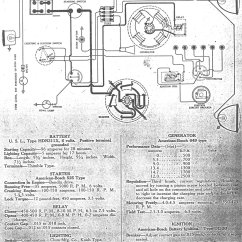 1923 Ford Model T Wiring Diagram Ekg Lead 1929 Electrical Free Engine Image For