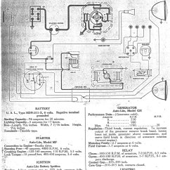 1924 Ford Model T Wiring Diagram Dip Slip Fault 1920 Tractor Parts Get Free Image