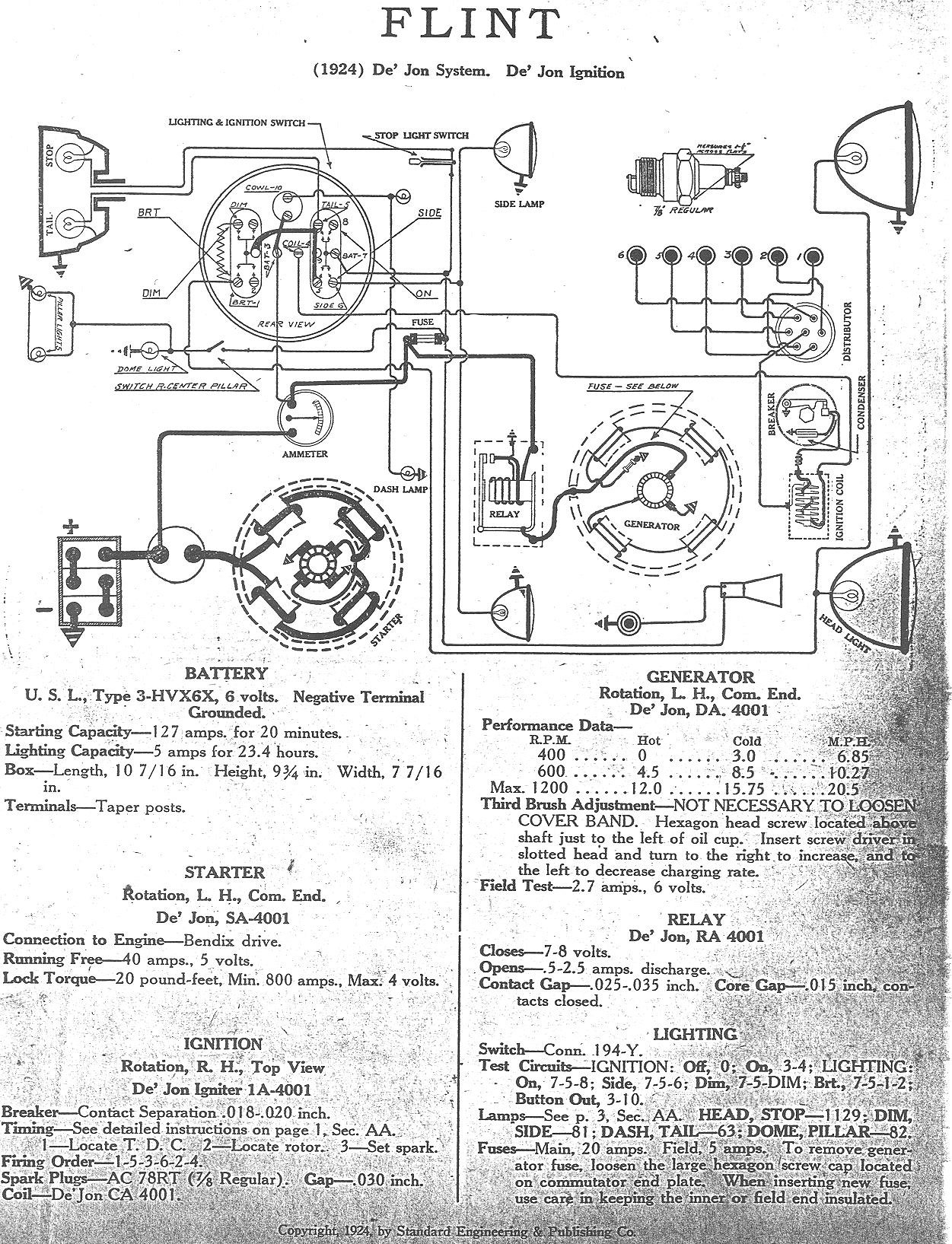 1924 ford model t wiring diagram trailer for 2001 chevy silverado 1929 electrical free engine image