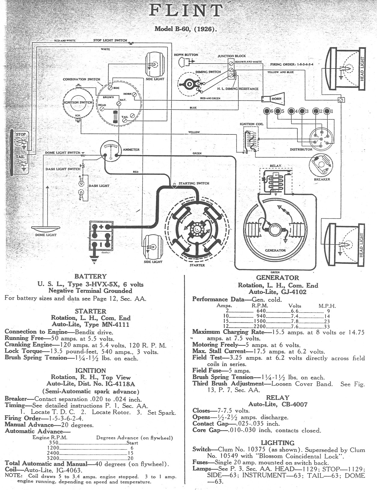1920 ford model t wiring diagram