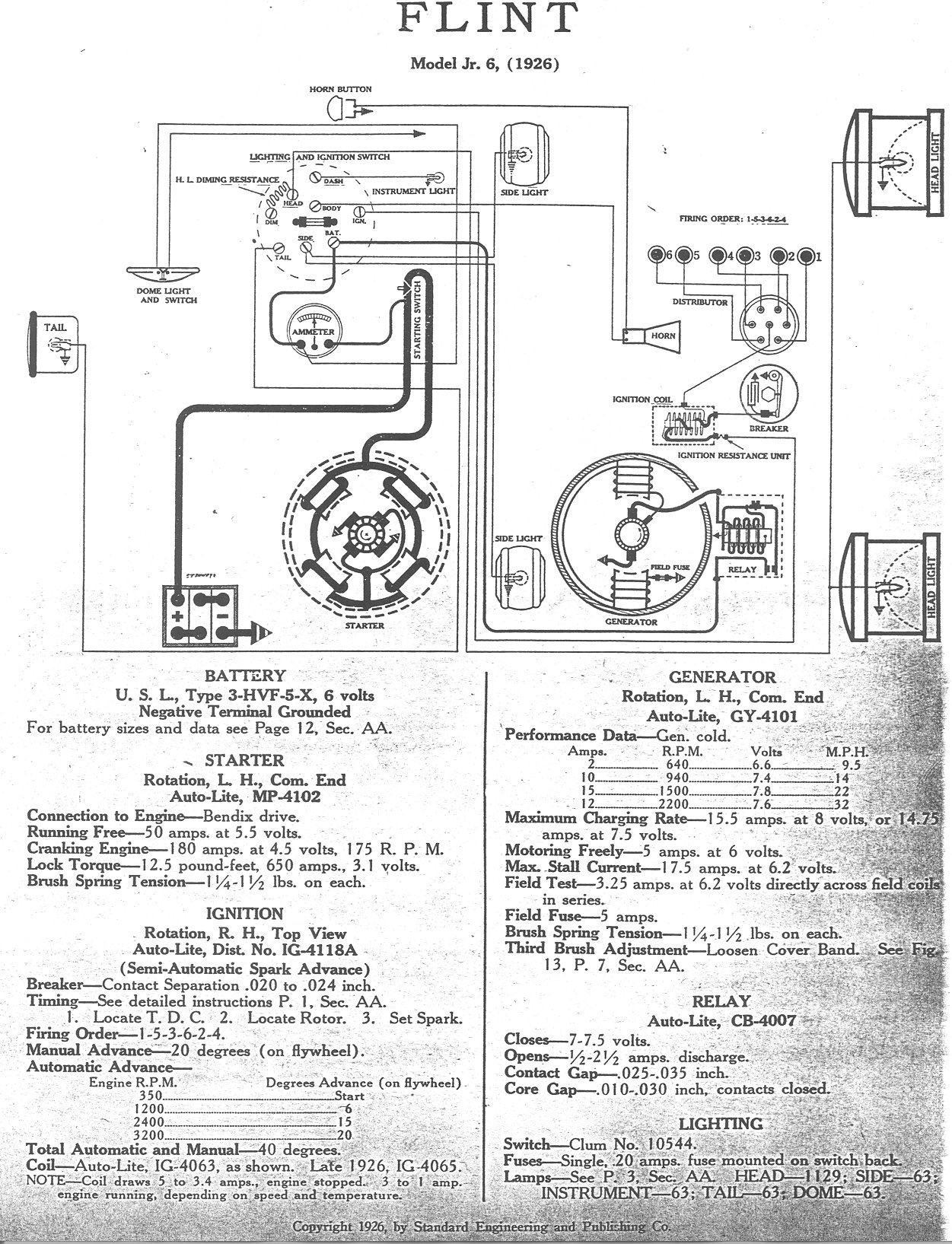 1931 ford wiring diagram 2007 chevy equinox engine 1929 electrical free image for
