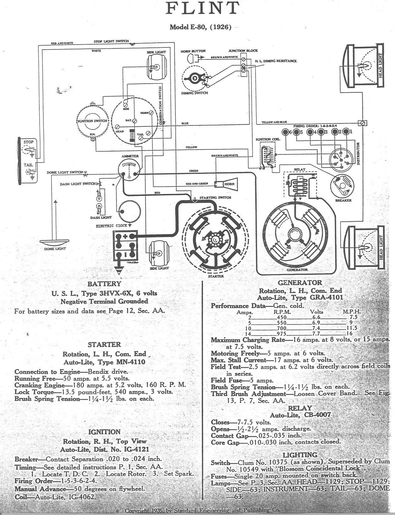 1931 ford wiring diagram vectra c stereo 1929 electrical free engine image for