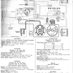 1931 Ford Wiring Diagram Nose And Smell 1929 Electrical Free Engine Image For