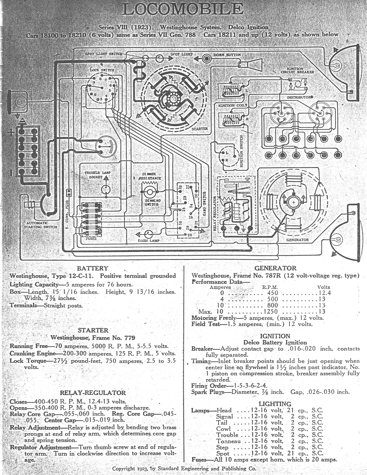 1923 ford model t wiring diagram apexi avcr subaru 1929 electrical free engine image for