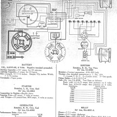 1925 Model T Ford Wiring Diagram Pioneer Avic X930bt 1929 Electrical Free Engine Image For
