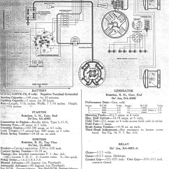 Model A Ford Wiring Diagram Grx Tvi 1929 Electrical Free Engine Image For
