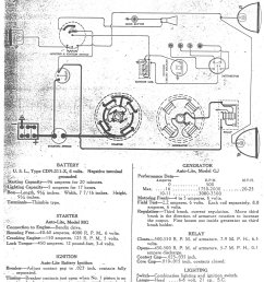 1929 model a wiring diagram 27 wiring diagram images 1929 ford wiring diagram 1929 chevy wiring diagrams [ 1254 x 1629 Pixel ]