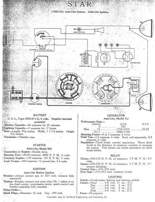 small resolution of 1929 model a wiring diagram 27 wiring diagram images 1929 ford wiring diagram 1929 chevy wiring diagrams